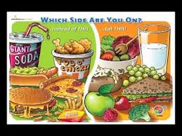 Nutrition Education Posters From Store