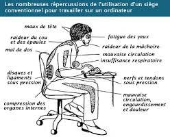 fauteuil de bureau ergonomique mal de dos index of bambach images