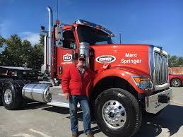 100 Truck Pull Videos Community East Coast International S
