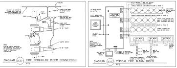 Ceiling Radiation Damper Code by Fire Jules Bartow Communications U0026 Security