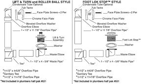 Bathtub Drain Leaks Diagram by 650pvcan Bath Drain Schedule 40 Roller Ball Installation