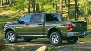 HISTÓRIA Dodge Ram 1981-2015 | CARWP 2019 Ram 1500 Everything You Need To Know About Rams New Fullsize 092018 Dodge Rebel Ram Hemi Hood Solid Center Winged Hood Resigned Gets Bigger And Lighter Consumer Reports For Sale In Denver Lease And Finance Specials 2018 2500 Truck Dealer Birmingham Al New Used For 2 Hemi Vinyl Decal Stripes Graphics Logo Limited Tungsten 3500 Models Lexington South Carolina Stock Photos Images Alamy Video Find Hemipowered Supercharged Motor Trend
