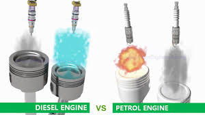 Petrol (Gasoline) Engine Vs Diesel Engine - YouTube Will The 2017 Chevy Silverado Hd Duramax Get A Bigger Def Fuel Putting Gasoline In A Diesel Car What Happens Youtube Truck Repair In Vineland Nj Green Advice You Filled With Now Filter Wikipedia Colorado V6 8speed Vs Gmc Canyon Ike Gauntlet Rolling Big Power Gives Your The Proper Stance Americas Five Most Efficient Trucks 2015 Ford F150 Gas Mileage Best Among But Ram Chevrolet 2500hd And Vortec Heavy Duty Or Which Is For Rv Fulltime Gas Diesel