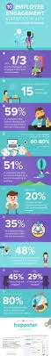 10 Employee Engagement Statistics in 2017 You Can t Afford to Ignore Infographic