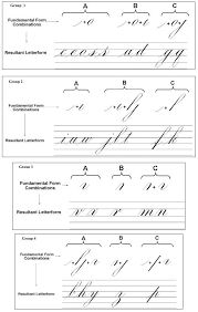 241 best Copperplate calligraphy images on Pinterest