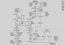 Wiring Diagram For 2001 Gmc Truck - Trusted Wiring Diagrams • Truck War Standings The Red List Group 2019 Gmc Interior New Trucks Gm Auto Chevy Legends Owner Membership Chevrolet Member Memorial Pickupsnpanels Classic Gm Club Autoblogsclub Uerstanding Pickup Cab And Bed Sizes Eagle Ridge Chevroletlverado1500stepside Gallery Customizing 671972 Gmc Hot Rod Network General Motors To Diversify Axle Supply For Wiring Diagram For 2001 Trusted Diagrams Midwest Chevygmc Photo Page