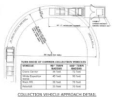 28 Images Of Pickup Truck Turning Radius Template | Infovia.net Semi Truck Front Springs Diagram Wiring Library Index Of Cdn281991377 Design Vechicle Turning Radius And Intersection Curb Youtube Rr200 Path Determination Procedure A Study To Verify Rts 18 Nz Transport Agency Appendix C Performance Analysis Specific Of Xilin Narrow Aisle Forklift Truckcpd10a For Warehouse Ningbo Steering Alignment Ppt Download Vehicle Templates Electronic Turn Johnson City 2y Auto Autoturn Fire Trucki Ny 6h Template Vcl Parking Car