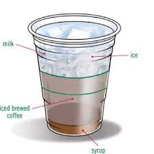 Starbucks Vanilla Iced Coffee Sub Syrup For Extract Use Half Or Almond Milk Instead Of Regular