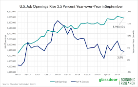 100 Truck Driver Average Salary Job Market Report Job Openings Up 35 Percent In September