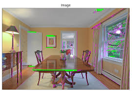 104 Vertical Lines In Interior Design Approximately Classify On Image As Or Horizontal Stack Overflow