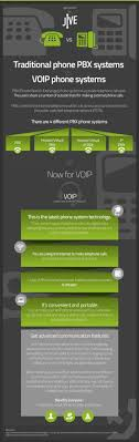 Traditional Phone PBX Vs VoIP Phone [Infographic] | Infographic ... Voip Telecommunications Phase 42 Hosted Voip And Pbx Visually How To Setup A Step By Guide Youtube Fact Vs Fiction Switching System Legacy Voice Over Packet Switched Networks Presented Amir Sbc Session Border Controller Use Case Sangoma Ringcentral Vs Vonage Business In 2017 Shdown Getvoip Asterisk Ozeki Presentation On Similarities Configure Softphone For Your Or Account Best 25 Phone Service Ideas Pinterest Voip Buy Build Should You Diy Your Phone