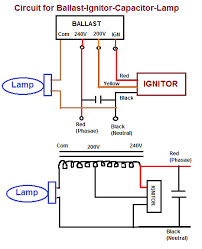 different type of ls for luminous electrical notes articles
