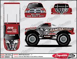 Hall Bros. Racing Unveils New Look For Raminator | MTRA Monster Trucks At Lnerville Speedway A Compact Carsmashing Truck Named Raminator Leith Cars Blog The Worlds Faest Youtube Truck That Broke World Record Stops In Cortez Its Raceday At Lincoln Speedway Racing Face Pating Optimasponsored Hall Brothers Jam 2017 Is Coming To Orange County Family Familia On Display Duluth Car Dealership Fox21online Monster On Display This Weekend Losi 118 Losb0219 Amain News Sports Jobs Times Leader