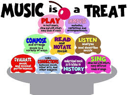 Music Is A Treat Bulletin Board National Standards