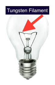 parts of a light bulb lesson for study
