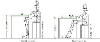 Dining Room Table Width Dimensions In Mm Average Height Beautiful