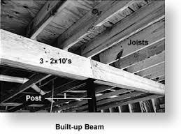 Floor Joist Span 2x10 by Floor Construction