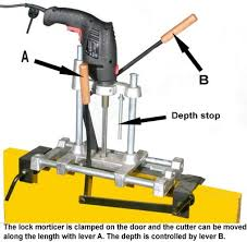 lock mortiser toolmate woodworking machinery accessories
