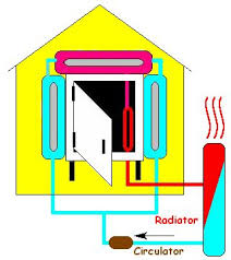 outdoor furnace home made