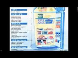 les 7 facons de ranger frigo