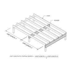 Residential Floor Joist Size by Design Pine Suppliers