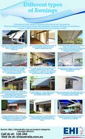 113 Best Infographics Images On Pinterest   Infographics, Career ... Retractable Awnings Awning Deck Awning For Ready Made Best Awnings Ideas On Pergola 5 Metal Window Door Canopies General 58 Best Adorable Retro Alinum Images On Pinterest All You Need To Know About Different Types Of Caravan Home Rv Lawrahetcom Of Your Controlux Limited Colored Set Two Stock Illustration What Type Fixed Works For Design New Haven Gndale Services Mhattan Nyc Floral Template Color White Striped Vector 720131566 Duramaster Outdoor Canvas