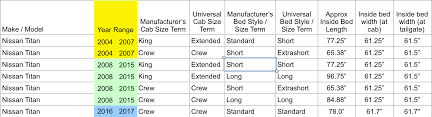 100 Truck Bed Sizes Titan Com