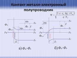 shop dynamics and spatial choice behaviour 1989