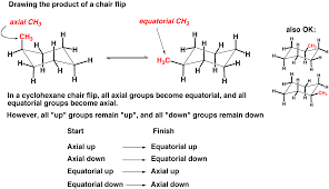 Chair Conformations In Equilibrium by The Cyclohexane Chair Flip U2014 Master Organic Chemistry