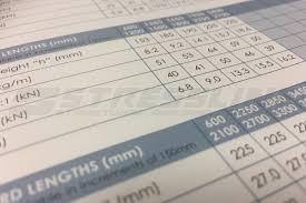 Floor Joist Calculator Uk by Lintel Load Span Tables For Beginners Stressline Limited