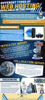 Best 25+ Cheap Web Hosting Ideas On Pinterest | Insta Private ... How To Buy Cheap Web Hosting From Hostgator 60 Off Special 101 Get Started Fast Web Hosting With Free Domain 199 Domain Name Register 8 Cheapest Providers 2018s Discounts Included The Best Dicated Services Of 2018 Publishing Why You Should Avoid Choosing Cheap Safety Know About Webhosting Provider Real 5 And India 2017 Easy Rupee For Business Personal Websites In In Pakistan Reseller Vps Sver Top 10 Youtube