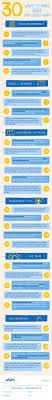30 ways to make your employees happy Unum