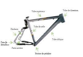 guide taille du cadre d un vélo
