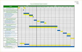 Free Microsoft fice Templates Smartsheet Dashboardprojectmanag