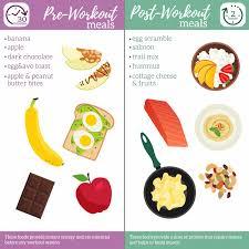 When S The Best Time To Eat For A Workout Jillian Michaels Rh Jillianmichaels Com Dinner Clip Art Breakfast Meeting