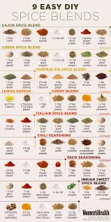 Mccormick Pumpkin Pie Spice Nutrition Facts by 9 Easy Diy Spice Blends That Can Help You Lose Weight Spice