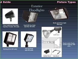 lighting types of led floodlights fixture types 25 exterior
