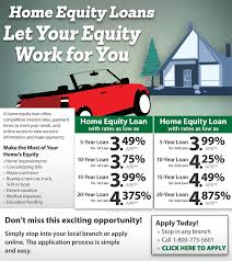 Bank rates for home equity loans Citizens bank loan payment