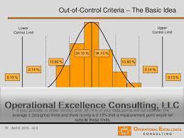 Six Sigma Process Capability Study PCS Training Module