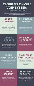 Hosted Cloud VoIP Vs On-Site VoIP System - Third Generation 10 Best Uk Voip Providers Jan 2018 Phone Systems Guide Clearlycore Business Ip Cloud Pbx Gm Solutions Hosted Md Dc Va Acc Telecom Voice Over 9 Internet Xpedeus Voip And Services In Its In New Zealand Feature Rich Telephones Lake Forest Orange Ca Managed Rk Black Inc Oklahoma Toronto Trc Networks Private System With Connectivity Youtube