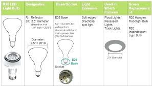 halogen bulb types incandescent l halogen l type j hgarden