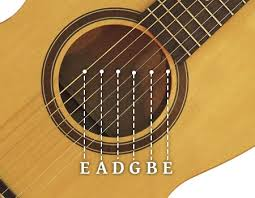 Guitar String Names Tricks To Get Around The Fretboard Fast