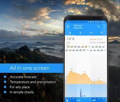 100 Wunderground Oslo Organdroworksklara 1318 APK Download Android Weather Apps