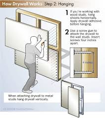 Hanging Drywall On Ceiling by Best 25 Hanging Drywall Ideas On Pinterest How To Hang Drywall