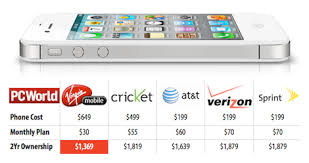 paring costs prepaid vs post paid iPhone plans