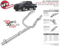AFe Power New Products; Headers And Performance Y-Pipes 2009-2014 ... Ford Truck Sequential Led Taillight Kit 6466 Easy Performance Final Sale Performance Parts Cold Air Intake Afe 5172001e Dodge Torquecurve Mpfi Spacer Transdapt Products 2564 Pace Sema Show Wagler Competion Pushing The Limit Setting Standard Diesel Parts Dans Classic Releases New Catalog Stangtv Gale Banks Engine Afe Power Elite Pro Dry S Stage2 Si System Gm Stealth Module Chevygmc Duramax L5p 66l 72019 Sca Lifted Trucks Garofalo Enterprises Cummins