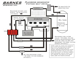 Barnes System, Inc.| Service And Repair | Plumbing Schematics ... J4pcc1000g Suntec Single Stage Oil Pump 1725 Or Grand Prix Auto Drysump Cstruction Archive Perfmanceforums Barnes 3 Dry Sump Bert Brinn Mount Pulley Td9 Ebay Performance Parts Bell Gossett Series Hv Inline Booster Pumps Rb26 Drysumpexternal Forced Induction Performance Four Scavenge Manifold With 16 96654374 Grundfos Model Ups 535557f 3speed Cast C4 Bbc 5 Sumpvac Pump Cvetteforum Chevrolet