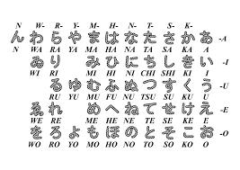 Learn Japanese Katakana Alphabets Numbers EBook By Shiori S