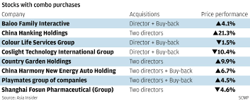 Insiders Accumulating Shares In Playmates, CLP, And Country Garden ... Why Roper May Be Due For A Fall Technologies Inc Nyse Barnes Group B Investor Presentation Slideshow No Clue How To Navigate A Bookstore Noble And Amazon Sp Smallcap 600 Dividend Dogs Hail As Top Gainer 7 Gpm John S 520374800 2 Stage Hydraulic Pump Libbey Leads Consumer Cyclical Sector Gain Stocks November Patent Us1202597 Method Apparatus For Investment Oracle Cporation Orcl Nvidia Nvda Insiders Accumulating Shares In Playmates Clp Country Garden Walmart Is On Tear Stores Wmt Marketfixx Everything I Know About Business Learned From The Grateful Dead