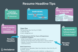 How To Write A Resume Headline With Examples How To Write A Great Resume The Complete Guide Genius Amazoncom Quick Reference All Declaration Cv Writing Cv Writing Examples Teacher Assistant Sample Monstercom Professional Summary On Examples Make Resume Shine When Reentering The Wkforce 10 Accouant Samples Thatll Make Your Application Count That Will Get You An Interview Build Strong Graduate Viewpoint Careers To A Objective Wins More Jobs